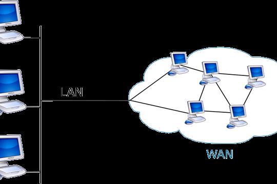 lan-vs-wan-visual